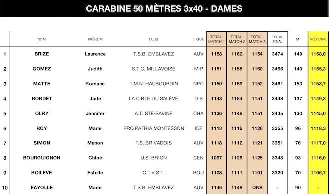 3x40-PALMARES SN CNTS 2018.jpg
