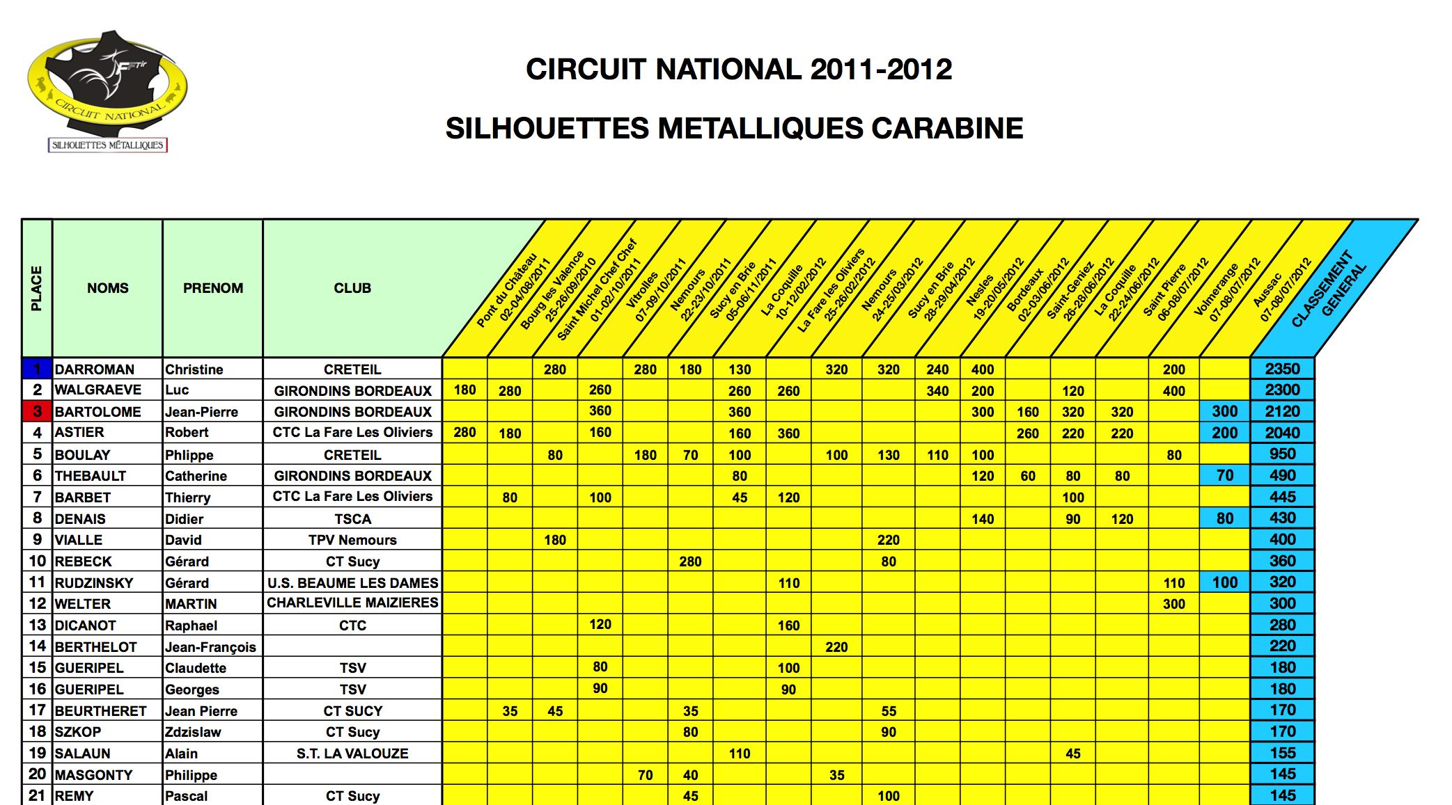 Capture d'e%u0301cran 2013-03-26 a%u0300 14.29.35.png