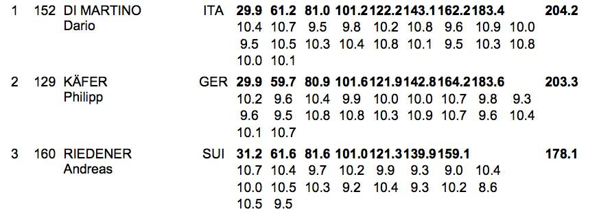 Capture d'e%u0301cran 2013-05-17 a%u0300 12.42.39.png