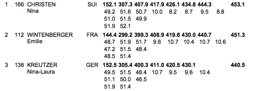 Capture d'e%u0301cran 2013-05-17 a%u0300 17.34.10.png
