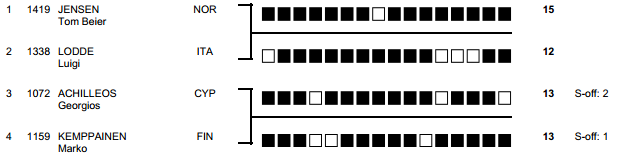 Capture d'e%u0301cran 2013-08-07 a%u0300 15.24.34.png