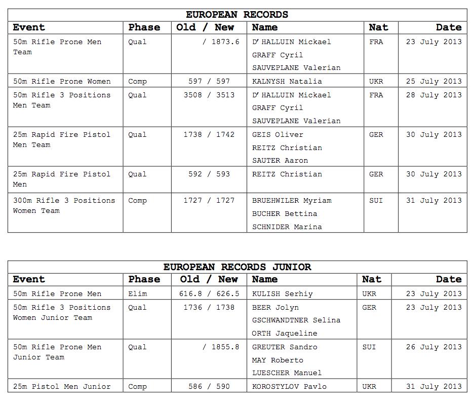 Capture d'e%u0301cran 2013-08-08 a%u0300 11.41.38.png