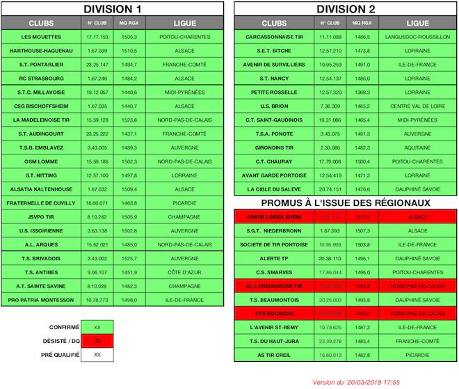 CLUBS QUALIFIE%u0301S - AD - CAR - 2019 - V16 - V2.png