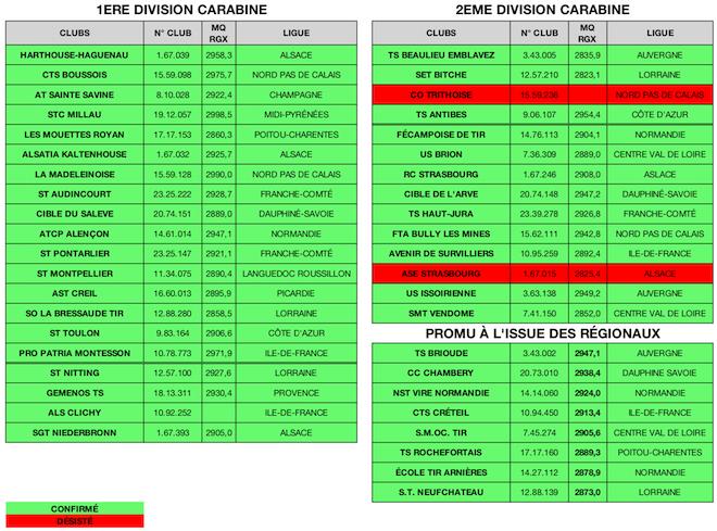 DIVISION - CDFC - CAR 50 - MOULINS 2019 - V5.png