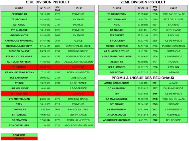 DIVISION - CDFC - PIS 25 - MOULINS 2019 - V5.png