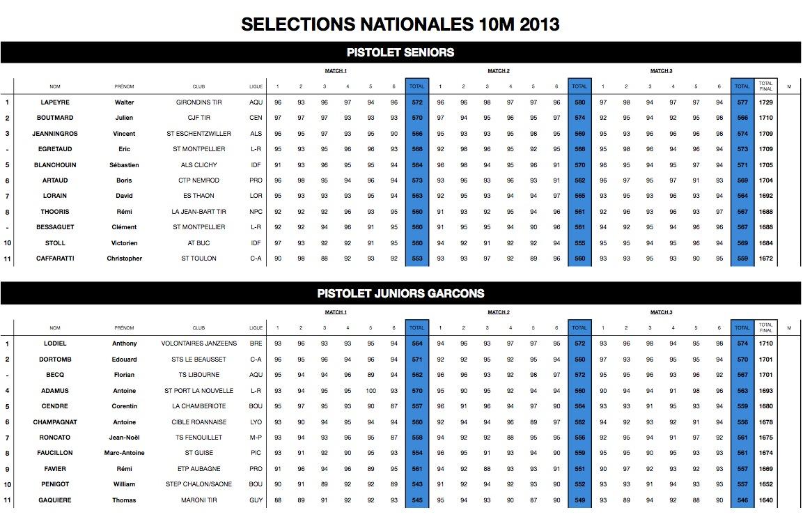fftir 2013-12-22 a%u0300 10.34.30.jpg
