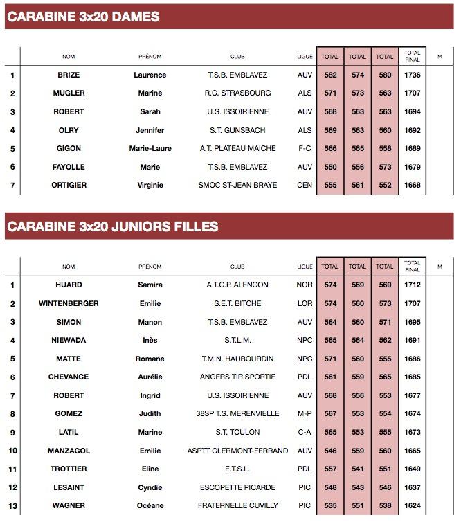 fftir 2014-05-16 a%u0300 12.30.06.jpg
