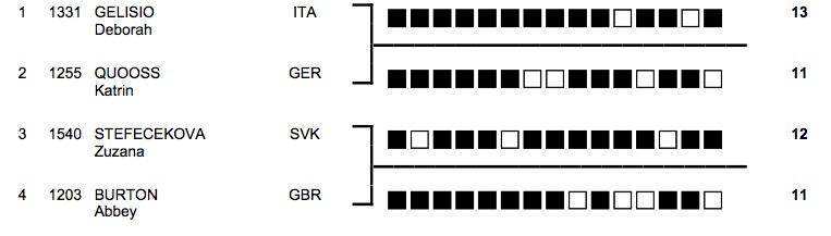 fftir 2014-06-19 a%u0300 18.24.57.jpg