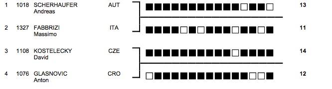 fftir 2014-06-22 a%u0300 19.09.31.jpg