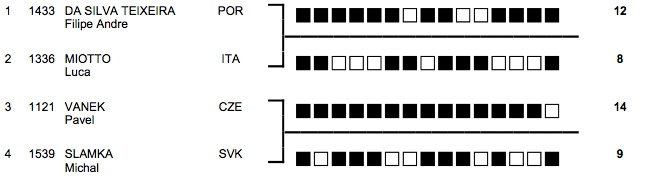fftir 2014-06-22 a%u0300 19.20.12.jpg