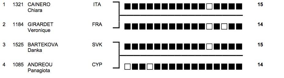 fftir 2014-06-25 a%u0300 17.31.21.jpg