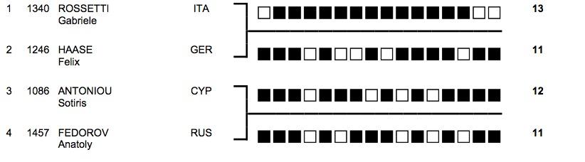 fftir 2014-06-26 a%u0300 17.54.14.jpg