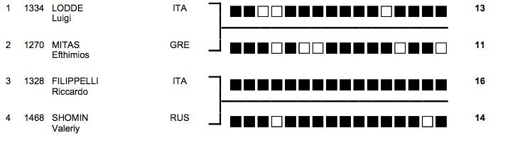 fftir 2014-06-26 a%u0300 18.49.35.jpg
