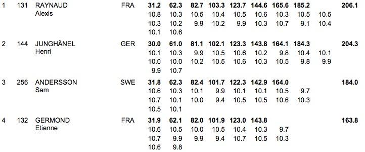 fftir 2014-10-10 a%u0300 16.38.09.jpg