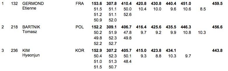fftir 2014-10-12 a%u0300 19.36.31.jpg