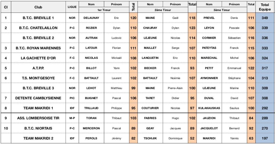 fftir 2018-06-17 a%u0300 14.35.55.jpg