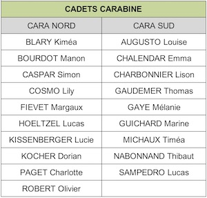 Liste cadets 18-19 Car.jpg