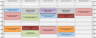 Planning Ateliers Formation-Lanester19.png