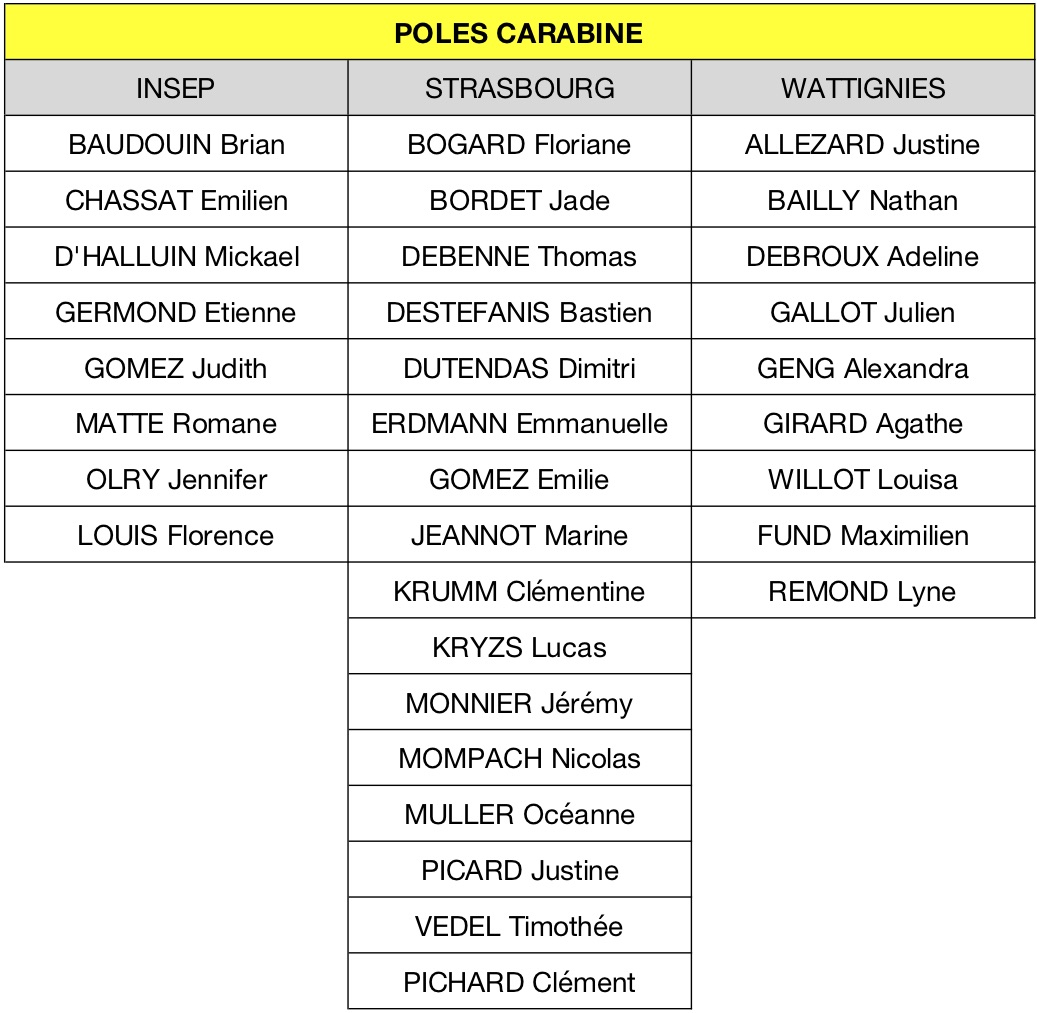POLE CARA 2018-2019 - copie.jpg
