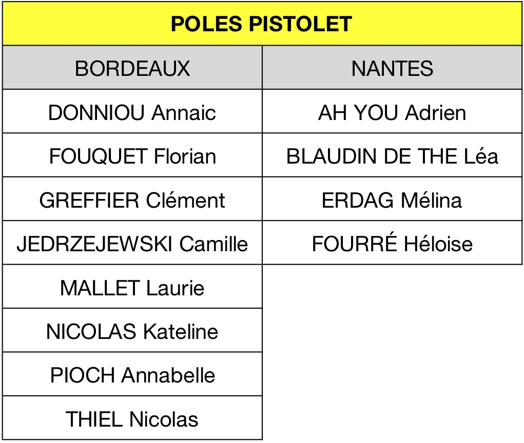 POLE PISTO 2018-2019 - copie.jpg