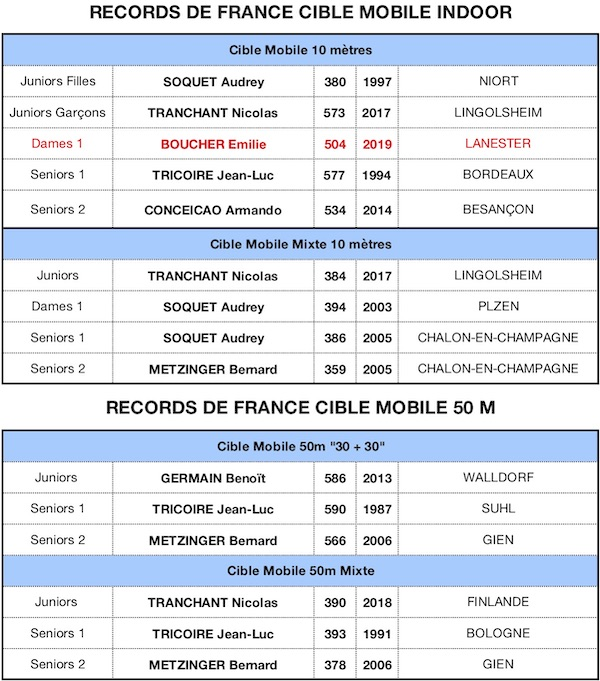 RECORD DE FRANCE 2019-CM - copie.jpg