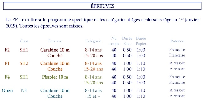 REGLES PARATIR 2018-2019 epreuves Coupe.jpg