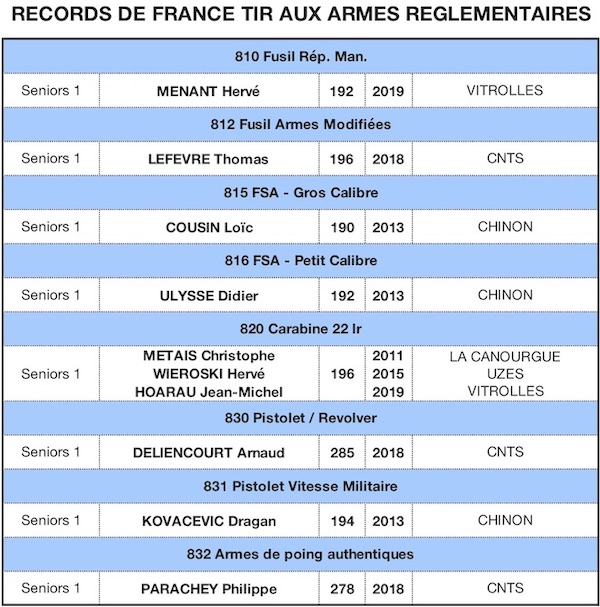 TAR-RECORD DE FRANCE 2019 17102019 - copie2.jpg