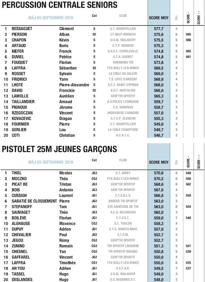 TOP 20 AOUT PC - 25M.jpg